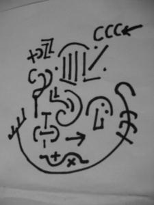 Saragon 11D Abundance Code